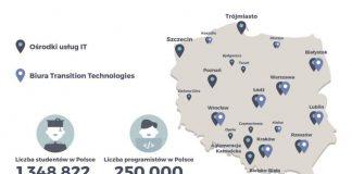 Polska z własnym zagłębiem technologicznym